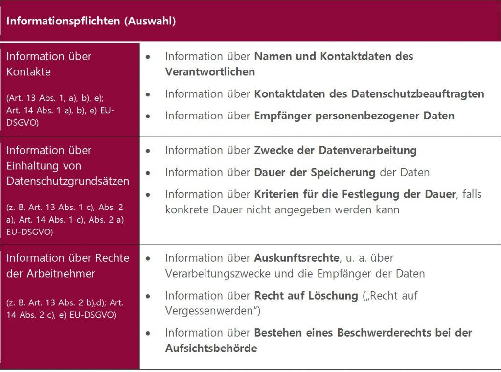 Betriebsvereinbarungen Und Eu Datenschutz Grundverordnung Arbeit Im